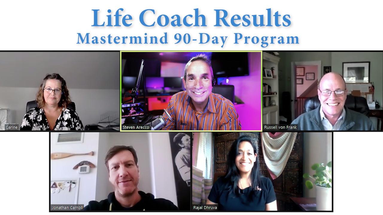 Mastermind Group Coaching Programs